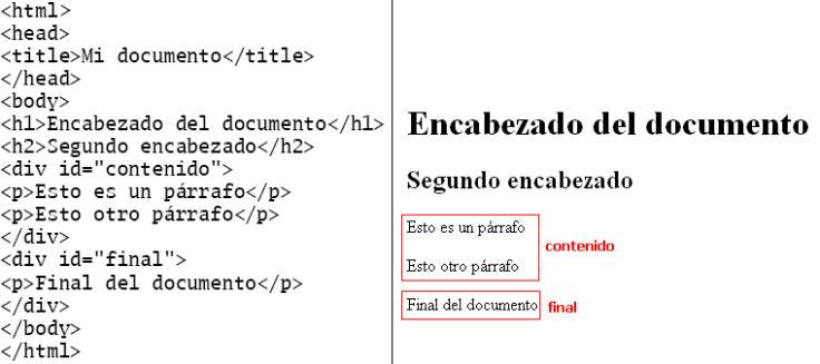 lenguage html en localización