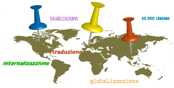 Localization in translation - internalization