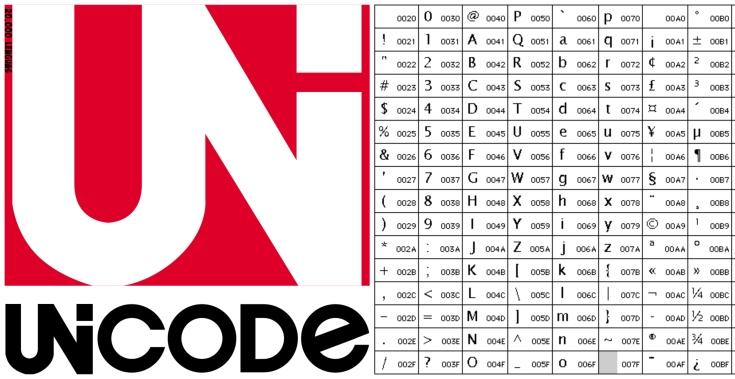Unicode alphabet